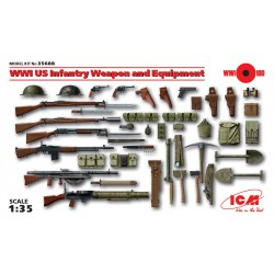 WWI US Infantry Weapon and Equipment